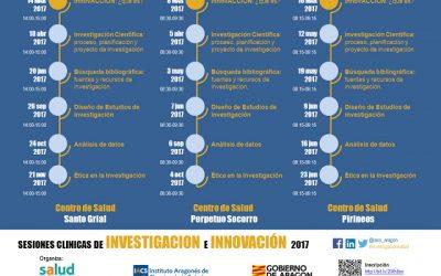 Sesiones Clínicas de Investigación e Innovación 2017