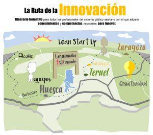 Mapa Ruta de la Innovación